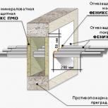Феникс ПМО - огнезащитная минеральная плита для кабельных проходок, Пермь