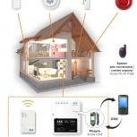 Gsm-Сигнализации для дома, квартиры, офиса, Пермь