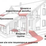 Защита кровли от сосулек, Пермь