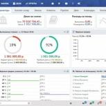 CRM-система с функцией склада для вашего бизнеса, Пермь