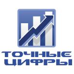 Маркетинговые и социологические исследования в Перми, Пермь